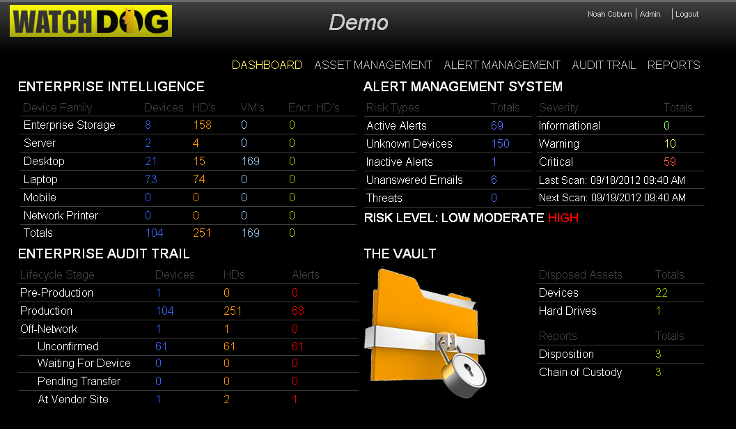 itads:dashboard.png