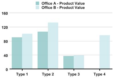 reports:products-graph.jpg